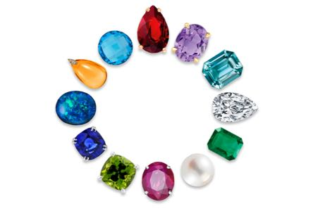Discover your birthstone